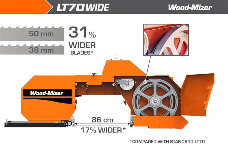 Achieve higher performance with the Wood-Mizer LT70 WIDE Sawmill - now with optional WIDE head and WIDE blades!